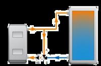 Термический трехходовый клапан AFRISO ATV 554 арт.1655400